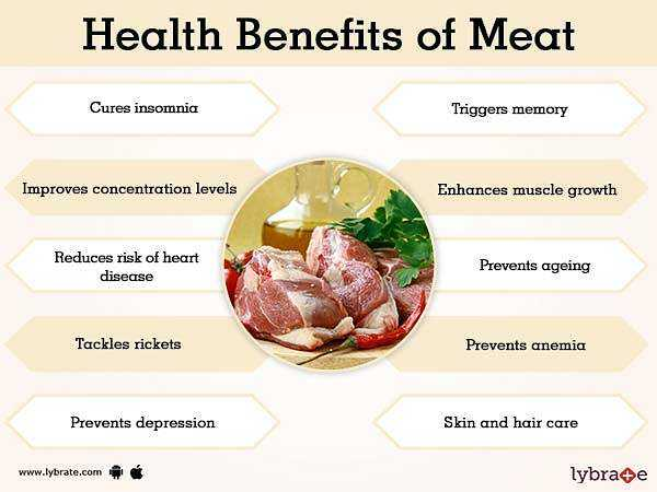 Beef benefits and harms