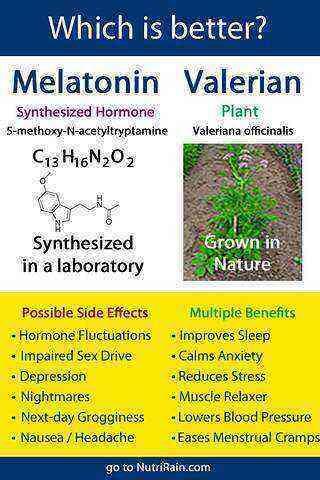 Valerian benefit and harm