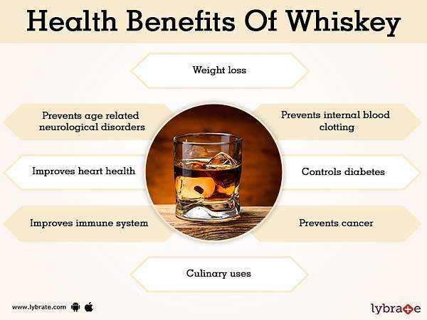 Whiskey benefits and harms